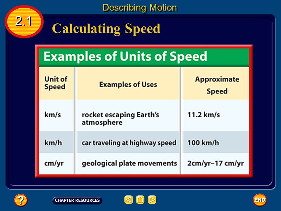 Any change over time is called a rate. If you think of distance as the change in position, then speed is the rate at which distance is traveled or the