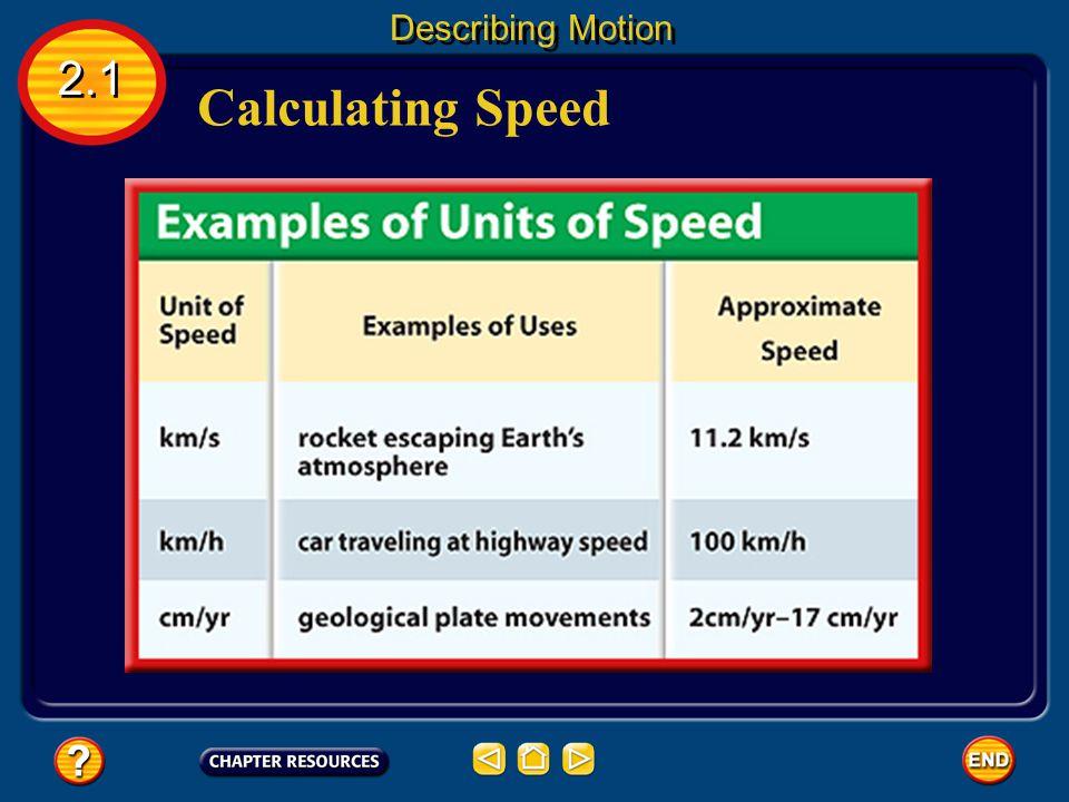 Calculating Speed 2.1 Describing Motion