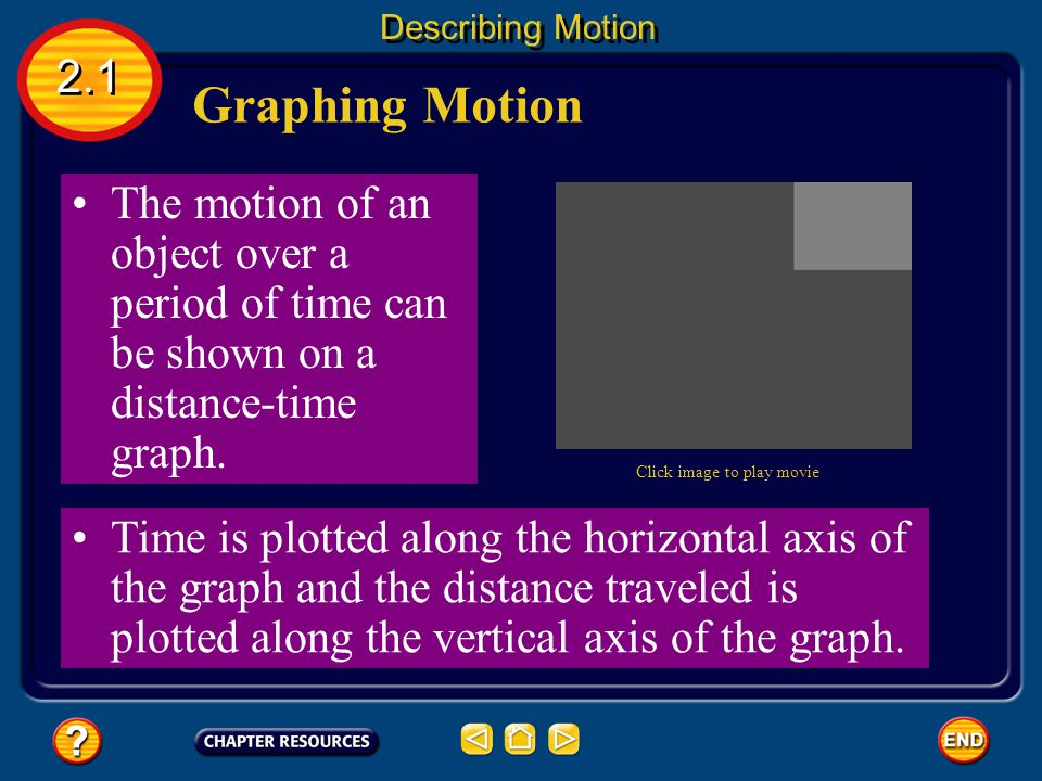 Object speeds up  Instantaneous speed increases Changing Instantaneous Speed 2.1 Describing Motion Object speed is constant  Instantaneous speed sta