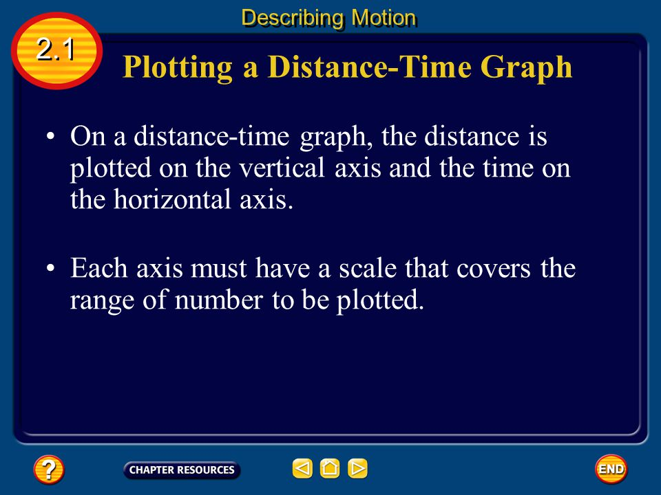 The motion of an object over a period of time can be shown on a distance-time graph. Graphing Motion 2.1 Describing Motion Time is plotted along the h