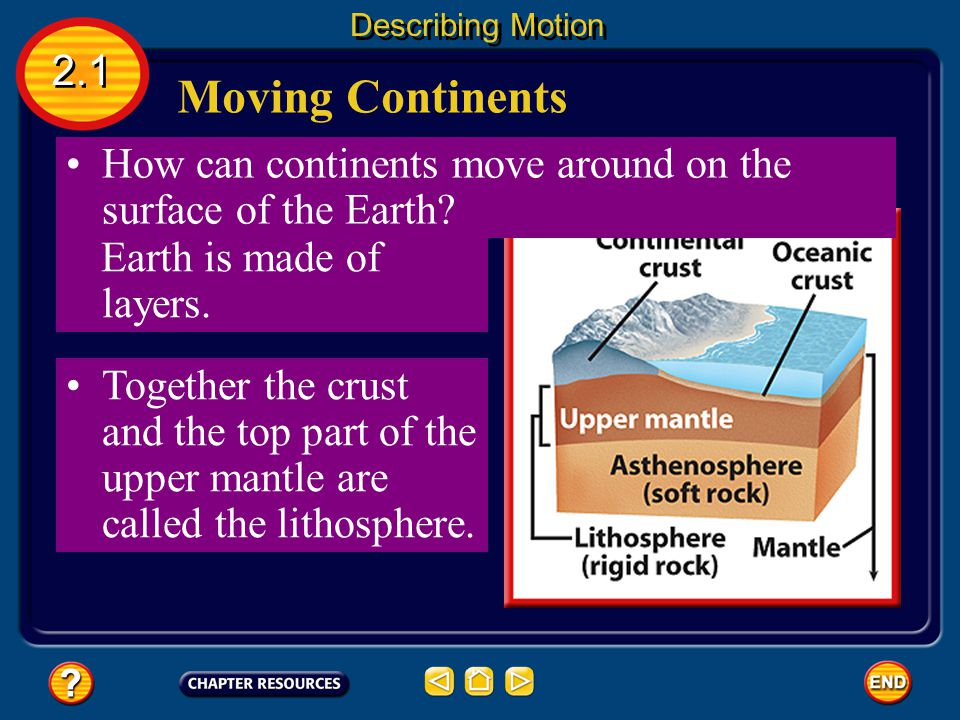 Motion of Earth's Crust 2.1 Describing Motion Click the play button to see how the continents have moved over time.