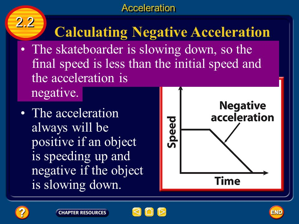 Calculating Negative Acceleration The skateboarder's acceleration is calculated as follows: 2.2 Acceleration