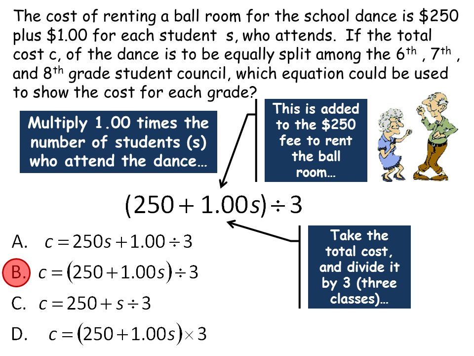 The cost of renting a ball room for the school dance is $250 plus $1.00 for each student s, who attends. If the total cost c, of the dance is to be eq