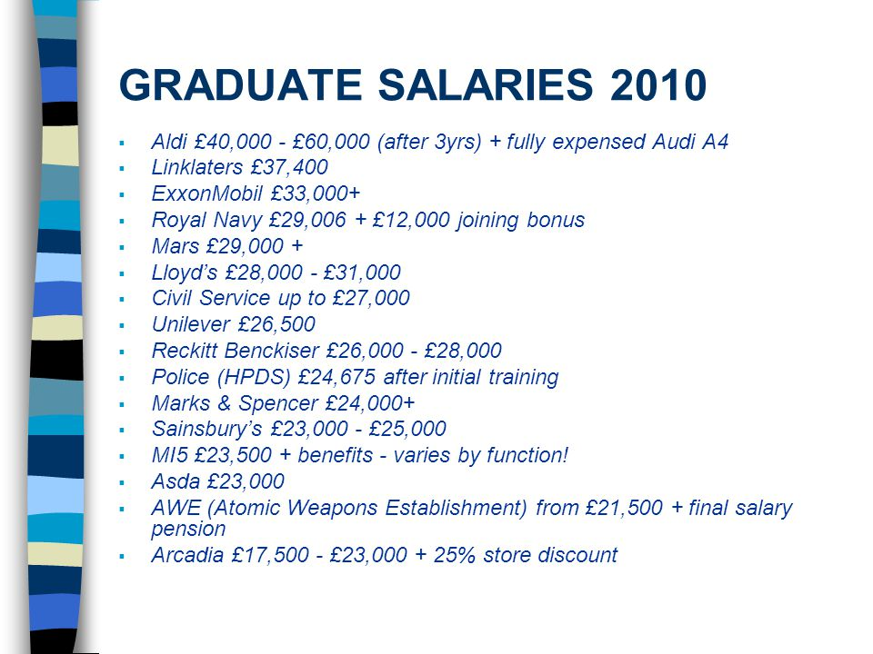 GRADUATE SALARIES 2010  Aldi £40,000 - £60,000 (after 3yrs) + fully expensed Audi A4  Linklaters £37,400  ExxonMobil £33,000+  Royal Navy £29,006 + £12,000 joining bonus  Mars £29,000 +  Lloyd's £28,000 - £31,000  Civil Service up to £27,000  Unilever £26,500  Reckitt Benckiser £26,000 - £28,000  Police (HPDS) £24,675 after initial training  Marks & Spencer £24,000+  Sainsbury's £23,000 - £25,000  MI5 £23,500 + benefits - varies by function.