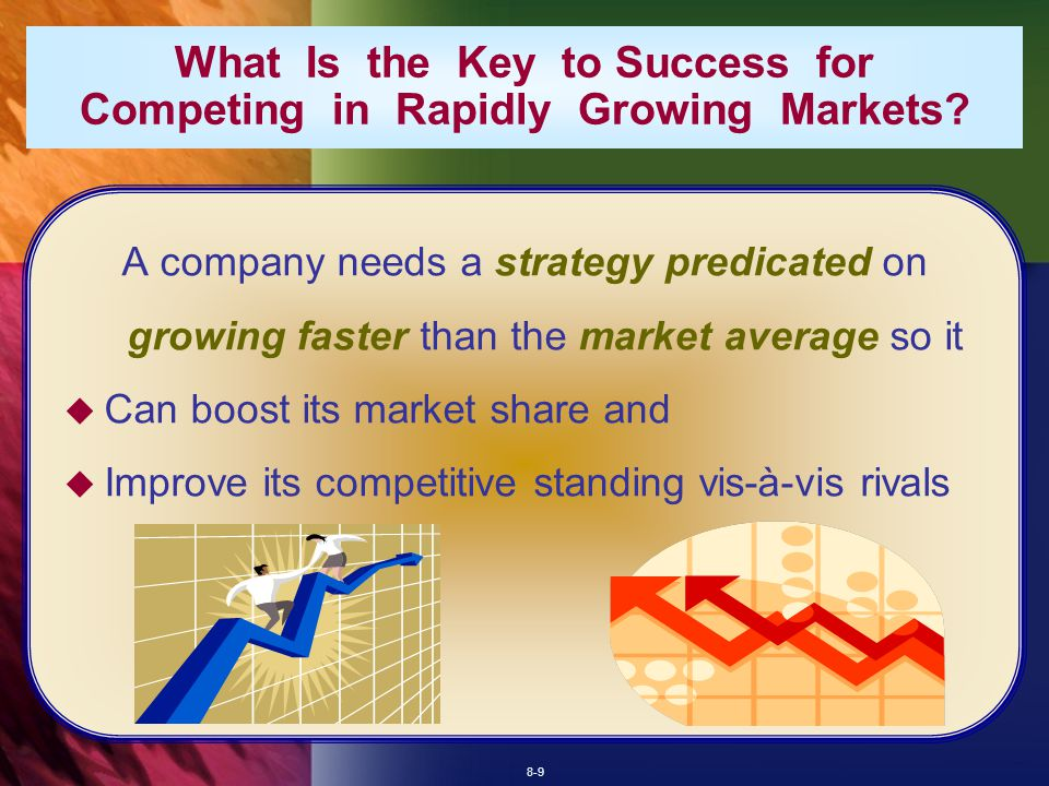 8-9 What Is the Key to Success for Competing in Rapidly Growing Markets.