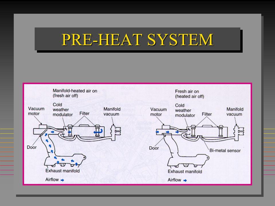 PRE-HEAT SYSTEM