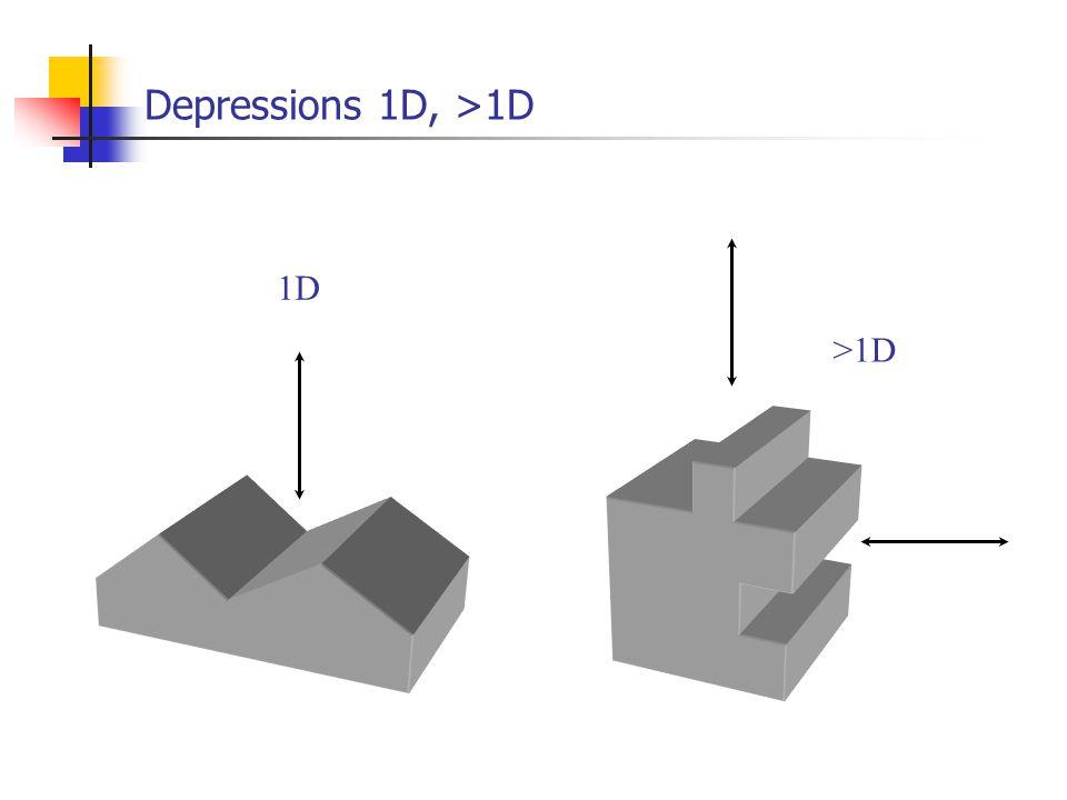 Depressions 1D, >1D 1D >1D
