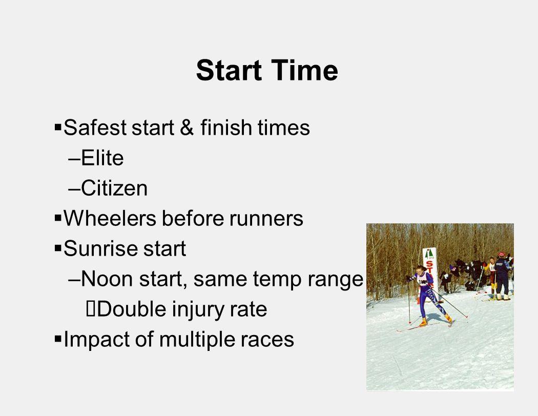 Start Time  Safest start & finish times –Elite –Citizen  Wheelers before runners  Sunrise start –Noon start, same temp range  Double injury rate  Impact of multiple races