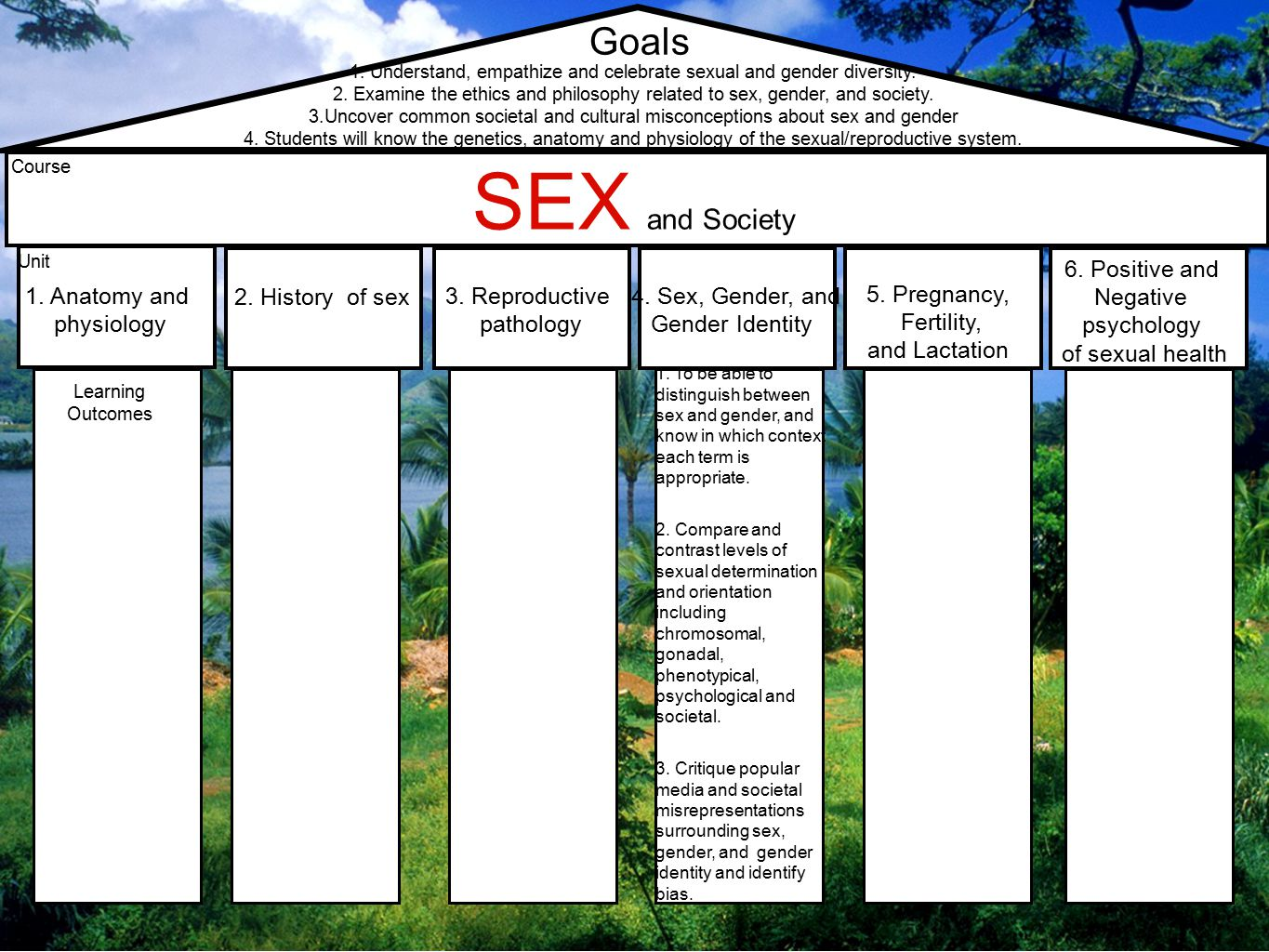 Goals Course Unit 1.