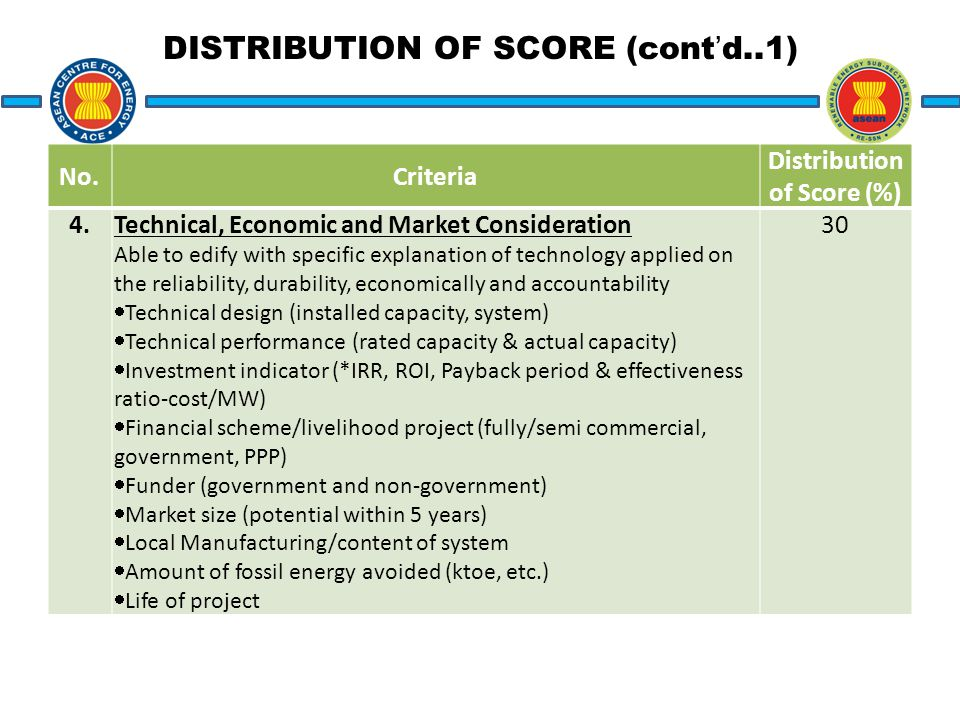 DISTRIBUTION OF SCORE (cont'd..1) No.Criteria Distribution of Score (%) 4.Technical, Economic and Market Consideration Able to edify with specific explanation of technology applied on the reliability, durability, economically and accountability  Technical design (installed capacity, system)  Technical performance (rated capacity & actual capacity)  Investment indicator (*IRR, ROI, Payback period & effectiveness ratio-cost/MW)  Financial scheme/livelihood project (fully/semi commercial, government, PPP)  Funder (government and non-government)  Market size (potential within 5 years)  Local Manufacturing/content of system  Amount of fossil energy avoided (ktoe, etc.)  Life of project 30
