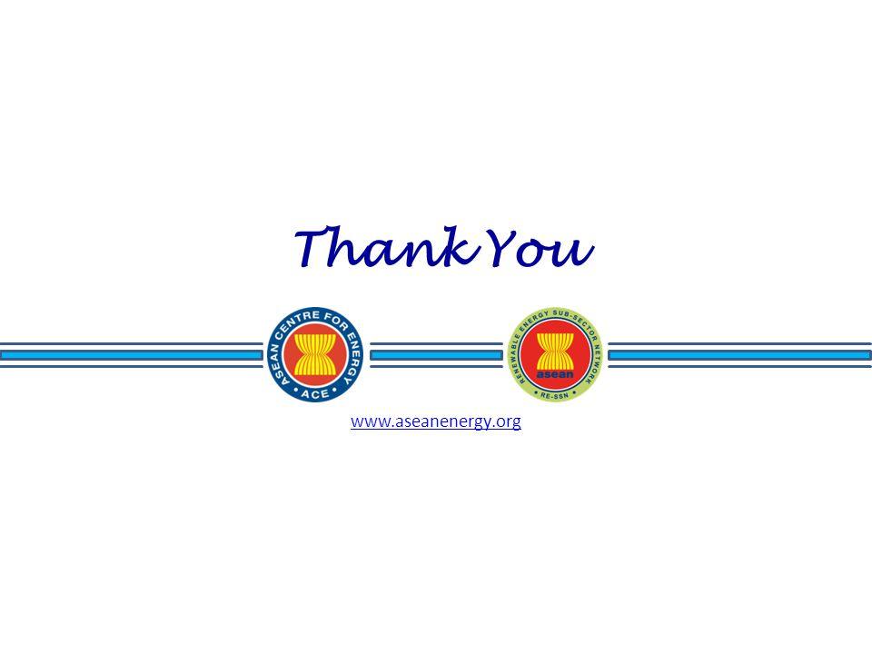 Thank You www.aseanenergy.org