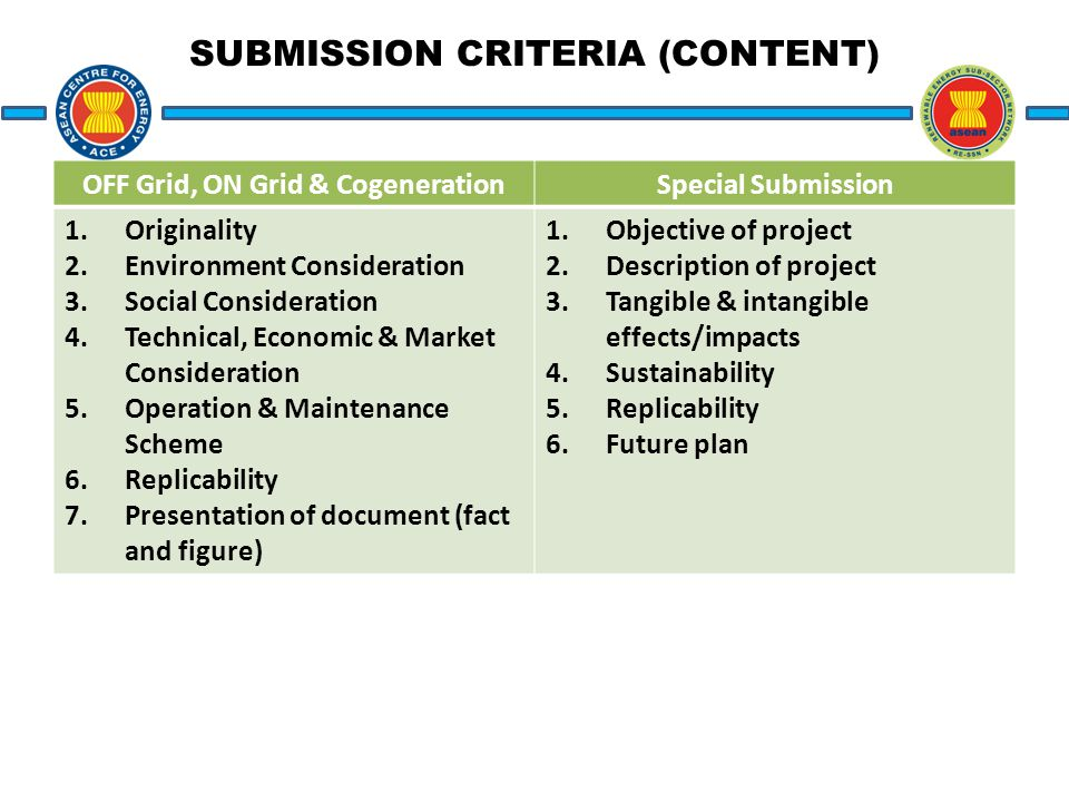 SUBMISSION CRITERIA (CONTENT) OFF Grid, ON Grid & CogenerationSpecial Submission 1.Originality 2.Environment Consideration 3.Social Consideration 4.Technical, Economic & Market Consideration 5.Operation & Maintenance Scheme 6.Replicability 7.Presentation of document (fact and figure) 1.Objective of project 2.Description of project 3.Tangible & intangible effects/impacts 4.Sustainability 5.Replicability 6.Future plan