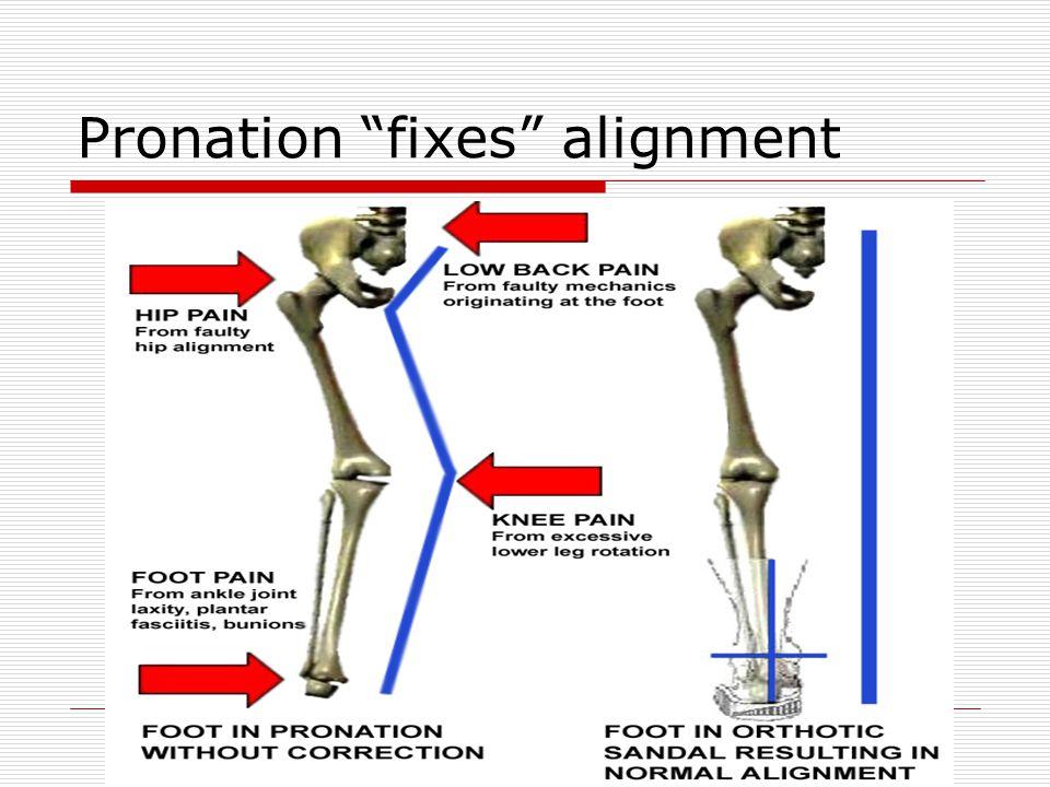 Pronation fixes alignment