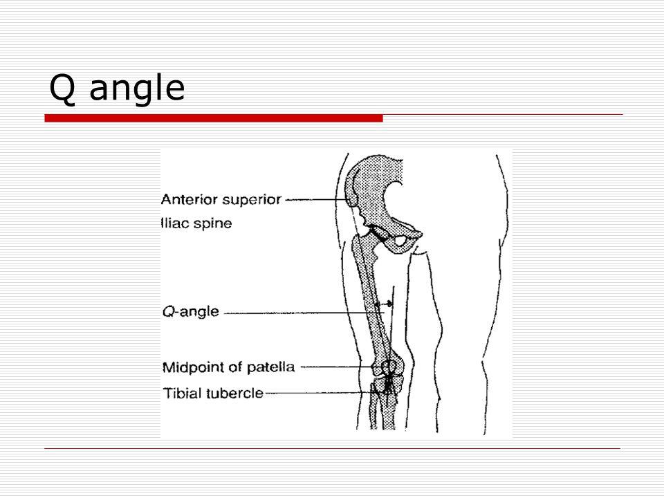 Q angle
