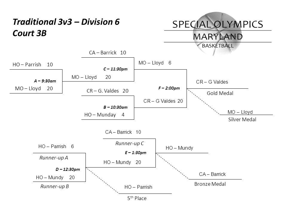 Runner-up A Bronze Medal Gold Medal Runner-up B Silver Medal 5 th Place CA – Kochell/Matthews 16 Traditional 3v3 – Division 7 Court 8A & 10A A – Court 8A, 9:30am B – Court 8A, 10:30am Runner-up C SM - Foundren 20 CR – M.