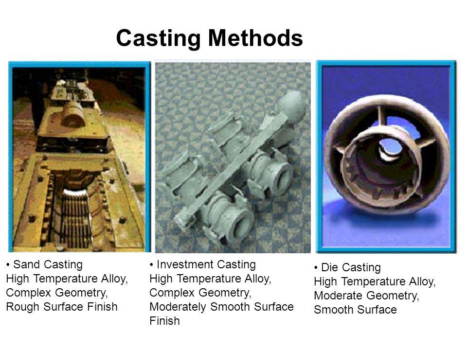 Processes 1.Sand casting 2. Shell casting 3. Carbon dioxide casting 4.
