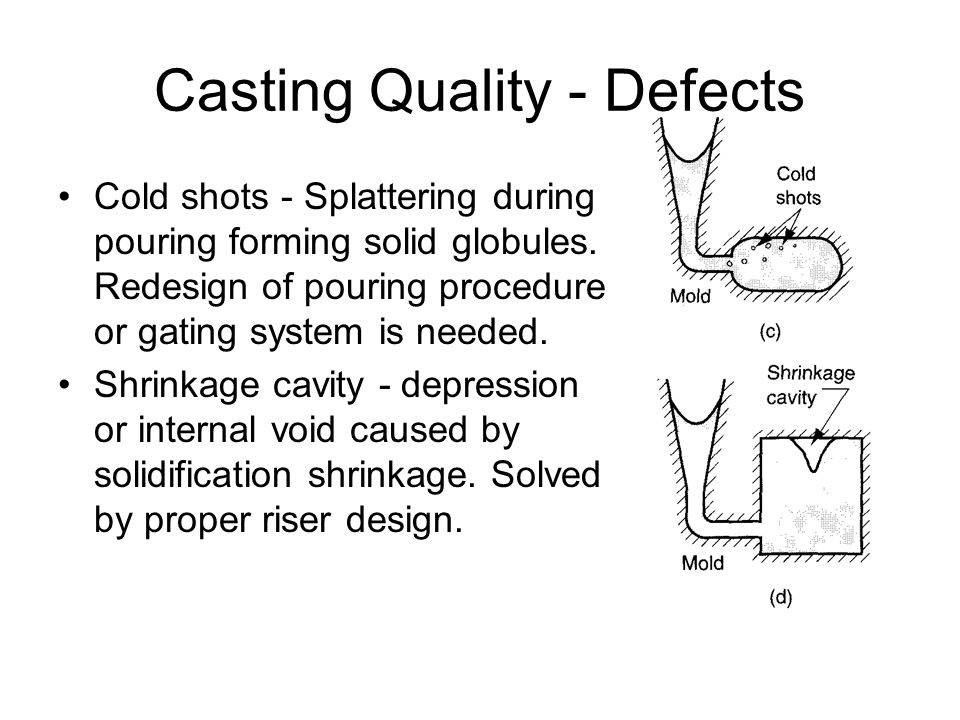 Casting Quality - Defects Cold shots - Splattering during pouring forming solid globules. Redesign of pouring procedure or gating system is needed. Sh