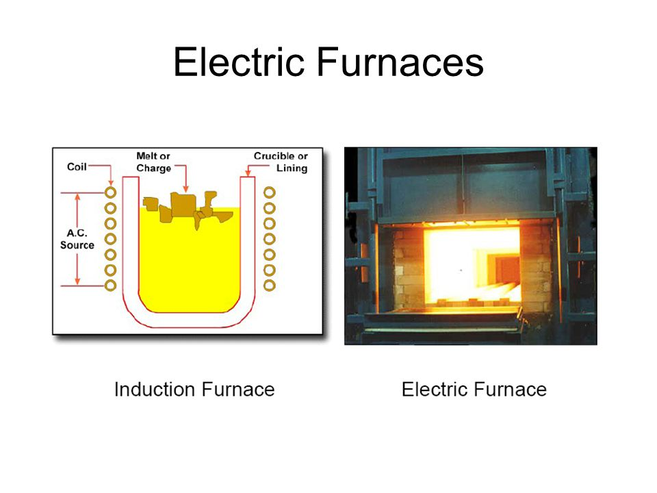 Die Casting in Hot-Chamber Process FIGURE 5.28 Sequence of steps in die casting of a part in the hot-chamber process.