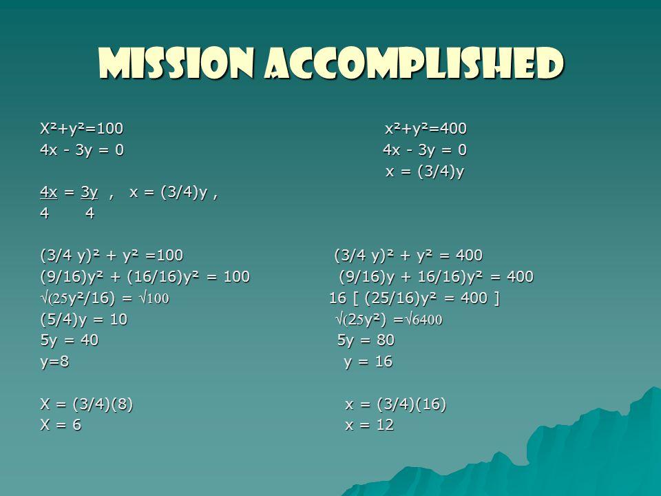 Mission Accomplished X²+y²=100 x²+y²=400 4x - 3y = 0 4x - 3y = 0 x = (3/4)y x = (3/4)y 4x = 3y, x = (3/4)y, 4 4 (3/4 y)² + y² =100 (3/4 y)² + y² = 400 (9/16)y² + (16/16)y² = 100 (9/16)y + 16/16)y² = 400 y²/16) =  16 [ (25/16)y² = 400 ] (5/4)y = 10 2y²) = 5y = 40 5y = 80 y=8 y = 16 X = (3/4)(8) x = (3/4)(16) X = 6 x = 12