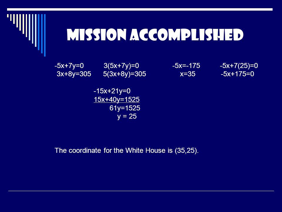 MISSION ACCMPLISHED MISSION ACCMPLISHED a) V=1/3 Bh b) V=4050(147) 3 V=198,450 cu.