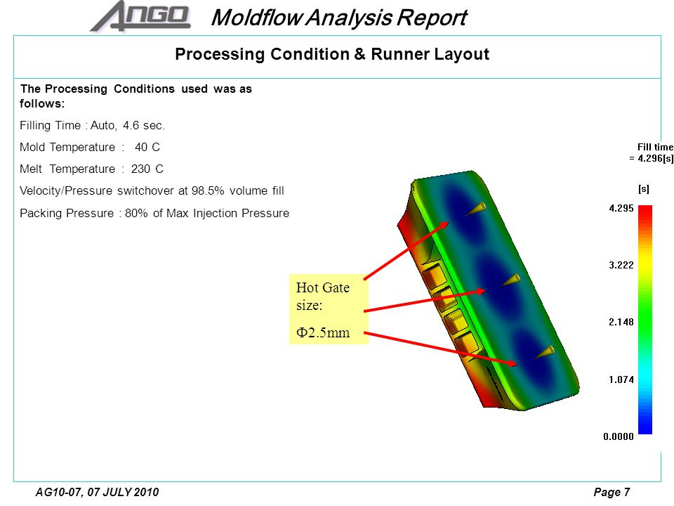 Moldflow Analysis Report Page 18AG10-07, 07 JULY 2010 Warpage in X direction