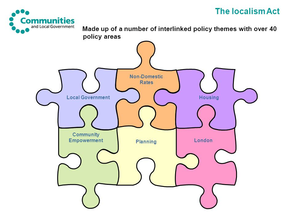 Local Government Non-Domestic Rates Planning Community Empowerment Made up of a number of interlinked policy themes with over 40 policy areas The localism Act Housing London