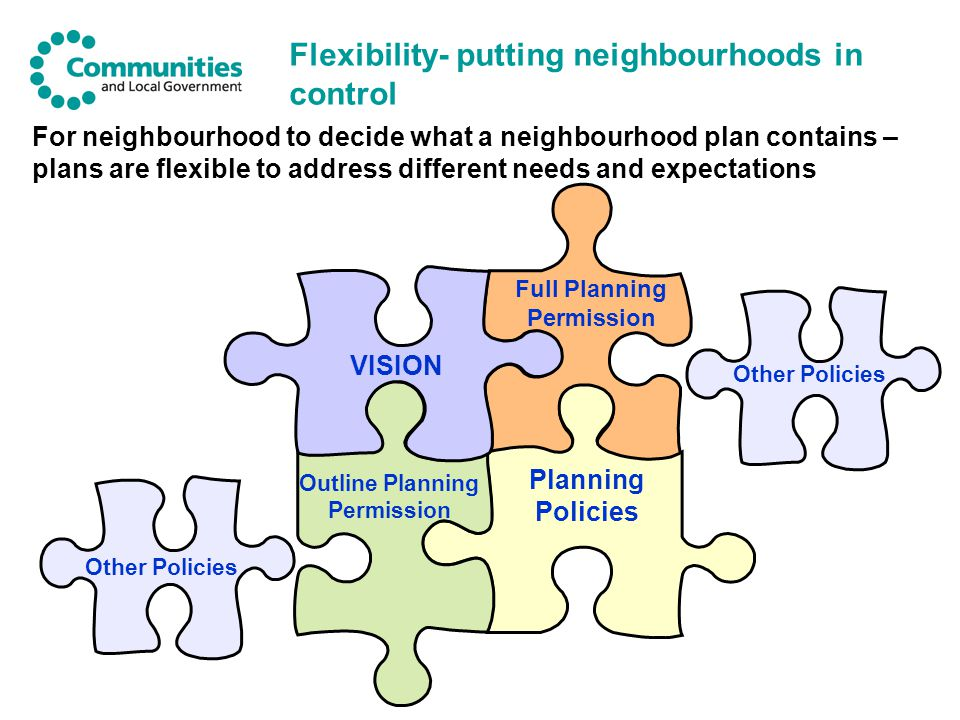 VISION Full Planning Permission Planning Policies Outline Planning Permission Other Policies For neighbourhood to decide what a neighbourhood plan contains – plans are flexible to address different needs and expectations Flexibility- putting neighbourhoods in control