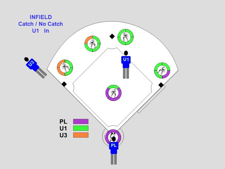 INFIELD Catch / No Catch U1 In