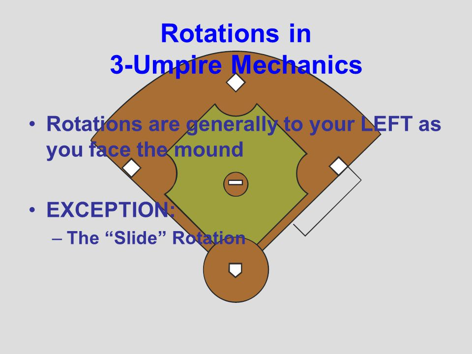 Rotations in 3-Umpire Mechanics Rotations are generally to your LEFT as you face the mound EXCEPTION: –The Slide Rotation