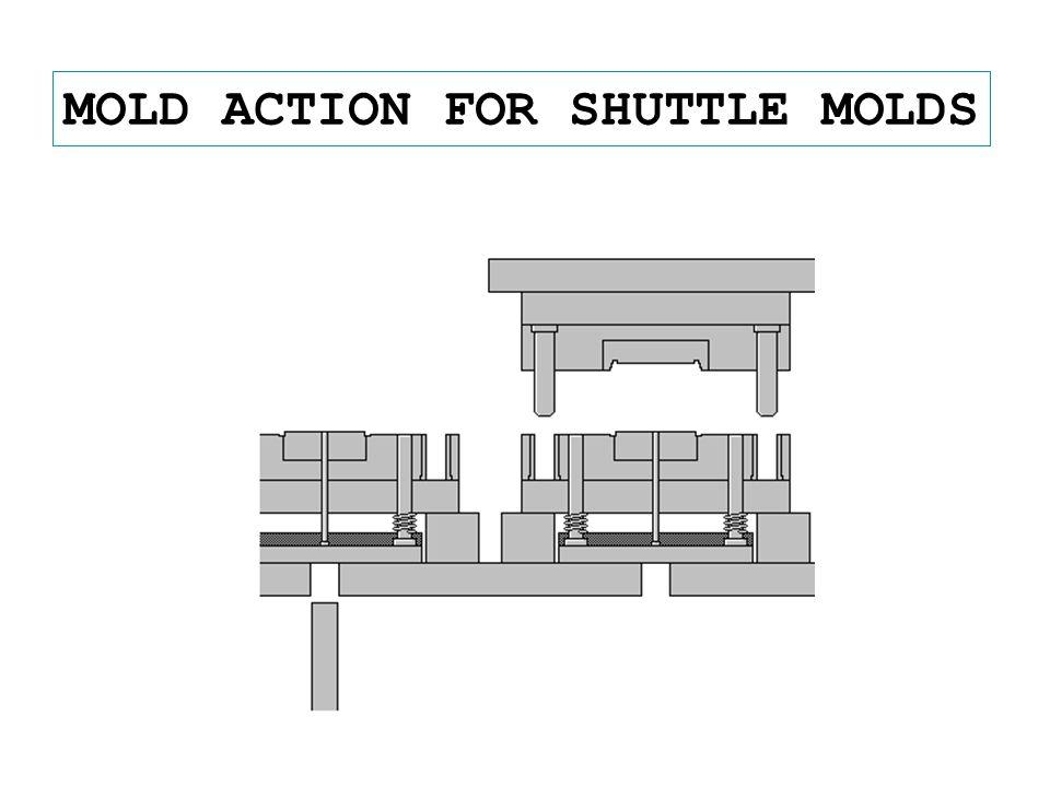 MOLD ACTION FOR SHUTTLE MOLDS