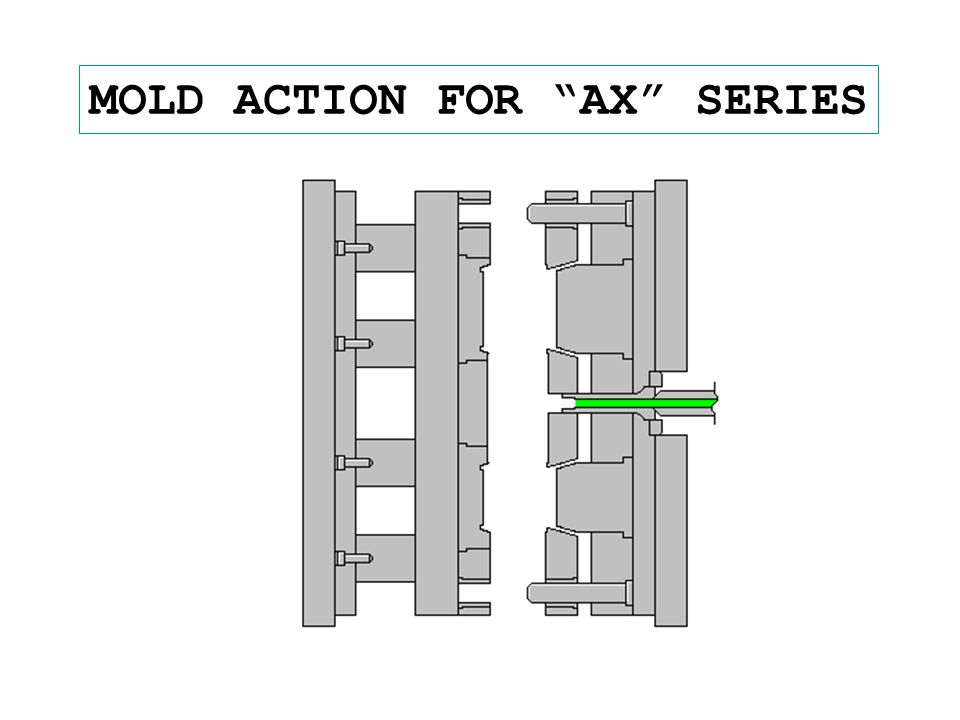 MOLD ACTION FOR AX SERIES