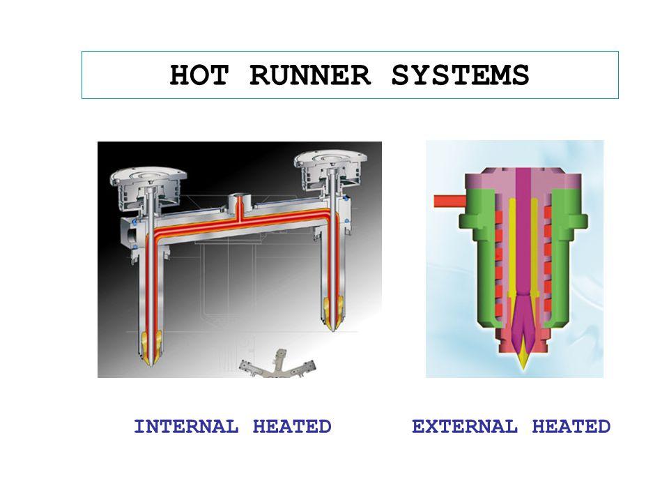 HOT RUNNER SYSTEMS INTERNAL HEATEDEXTERNAL HEATED