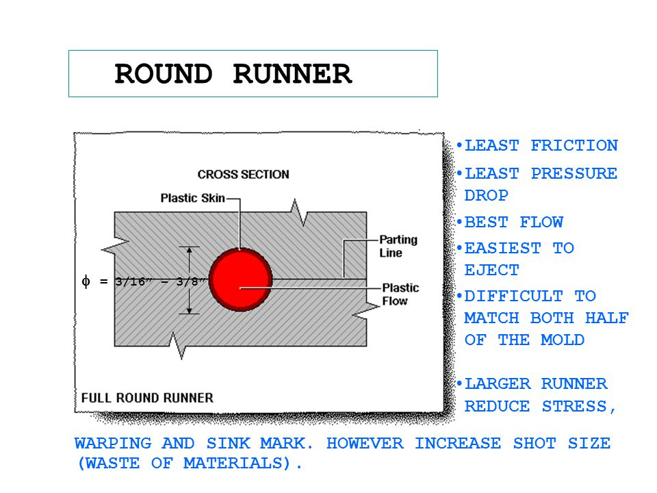 ROUND RUNNER LEAST FRICTION LEAST PRESSURE DROP BEST FLOW EASIEST TO EJECT DIFFICULT TO MATCH BOTH HALF OF THE MOLD LARGER RUNNER REDUCE STRESS,  = 3/16 – 3/8 WARPING AND SINK MARK.