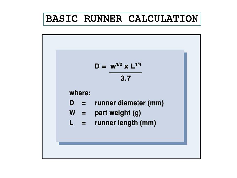 BASIC RUNNER CALCULATION