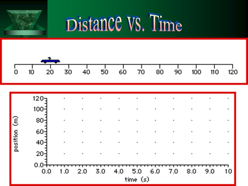 Bicycle Graph  After one hour how far had she traveled?  Two hours?  Three hours?  Four hours?  Is she traveling at a constant speed? Why/why not