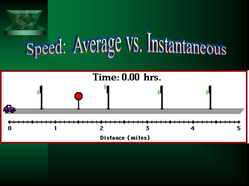  Speed  4. Constant speed - speed that doesn't change  5. Average speed- add speeds, divide by total number