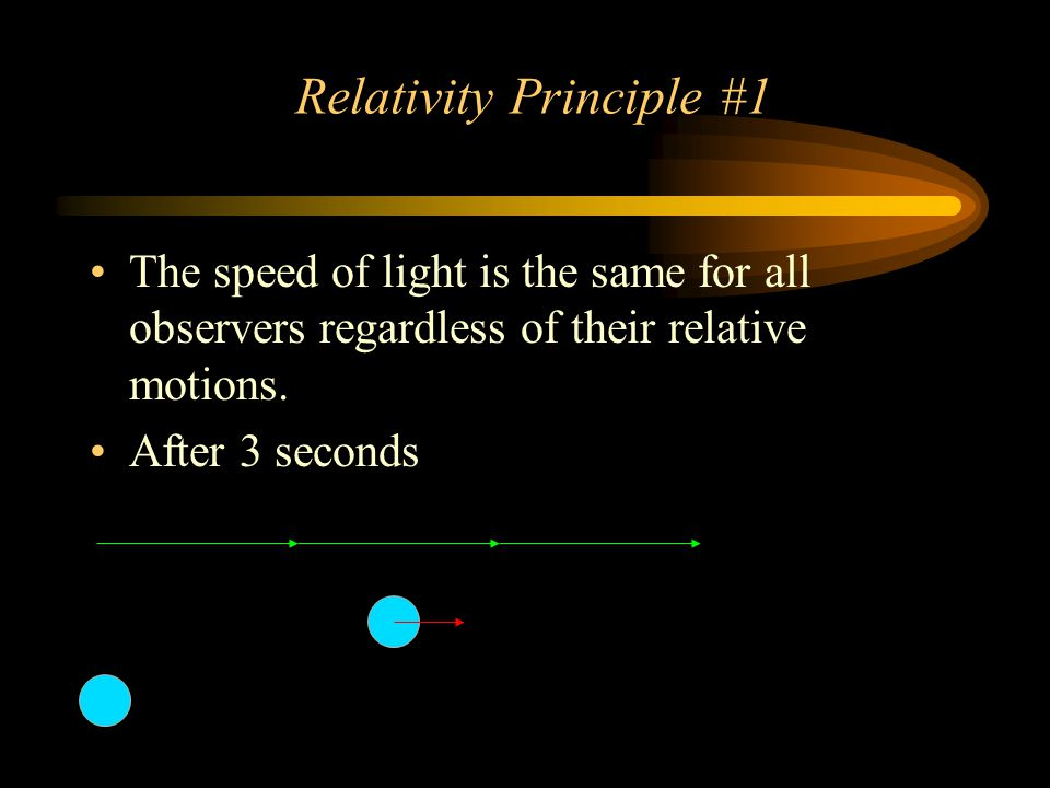 Relativity Principle #1 The speed of light is the same for all observers regardless of their relative motions.