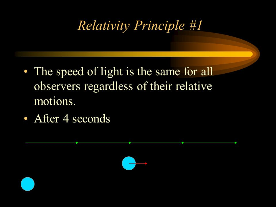 Relativity Principle #1 The speed of light is the same for all observers regardless of their relative motions. After 4 seconds
