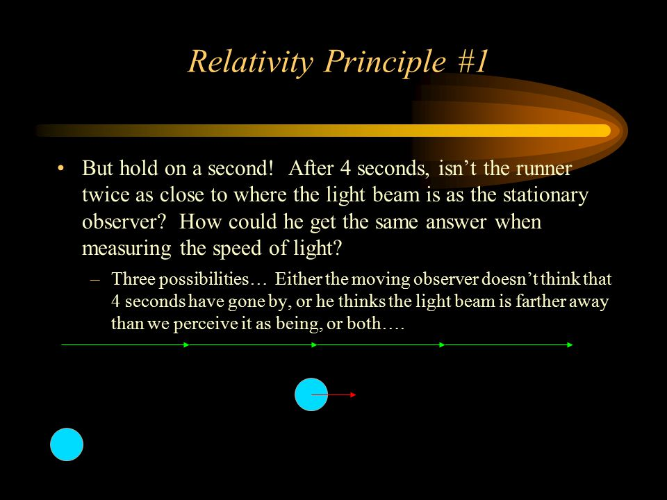 Relativity Principle #1 But hold on a second! After 4 seconds, isn't the runner twice as close to where the light beam is as the stationary observer?