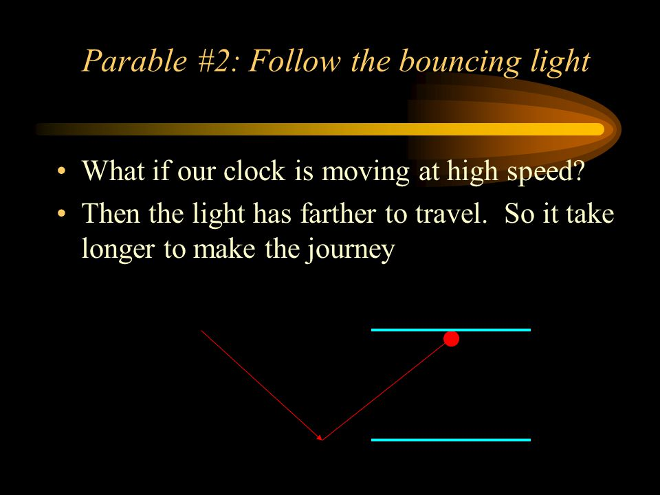 Parable #2: Follow the bouncing light What if our clock is moving at high speed.