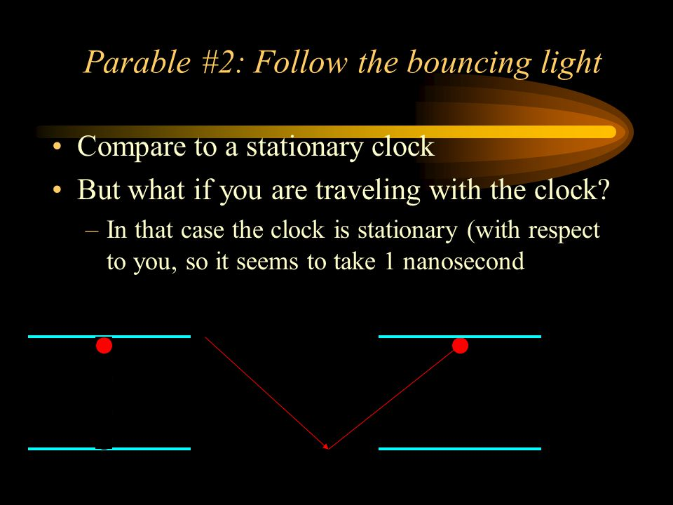 Parable #2: Follow the bouncing light Compare to a stationary clock But what if you are traveling with the clock? –In that case the clock is stationar
