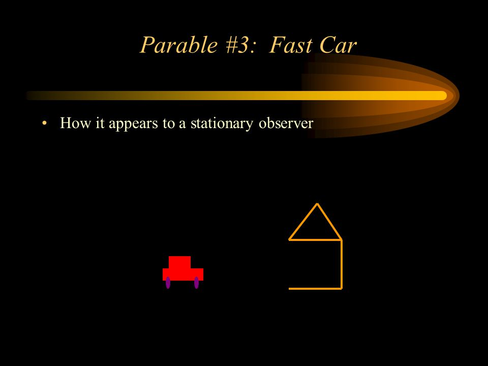 Parable #3: Fast Car How it appears to a stationary observer