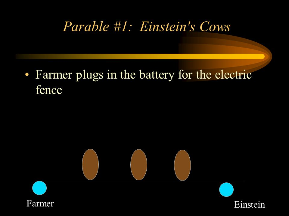 Parable #1: Einstein s Cows Farmer plugs in the battery for the electric fence Farmer Einstein
