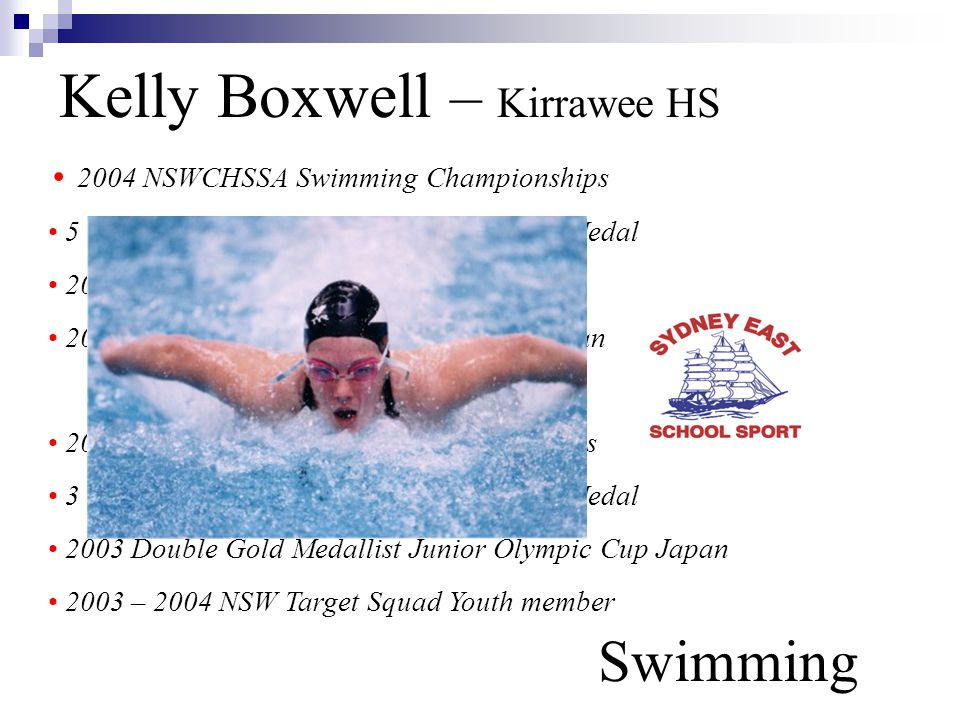 Kelly Boxwell – Kirrawee HS Swimming 2004 NSWCHSSA Swimming Championships 5 Gold Medals, 2 Silver Medals, 1 Bronze Medal 2004 Youth Commonwealth Games Squad 2004 Finalist Australian Open and Australian Age National Championships 2003 NSWCHSSA Swimming Championships 3 Gold Medals, 3 Silver Medals, 1 Bronze Medal 2003 Double Gold Medallist Junior Olympic Cup Japan 2003 – 2004 NSW Target Squad Youth member