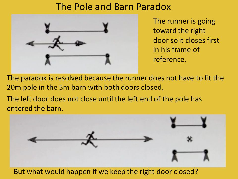 The Pole and Barn Paradox The runner is going toward the right door so it closes first in his frame of reference. The left door does not close until t