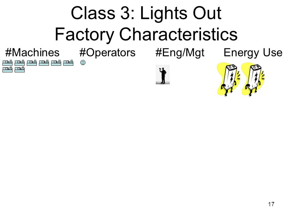 17 Class 3: Lights Out Factory Characteristics #Operators#Machines#Eng/MgtEnergy Use