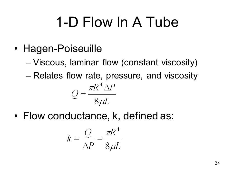 34 1-D Flow In A Tube Hagen-Poiseuille –Viscous, laminar flow (constant viscosity) –Relates flow rate, pressure, and viscosity Flow conductance, k, de