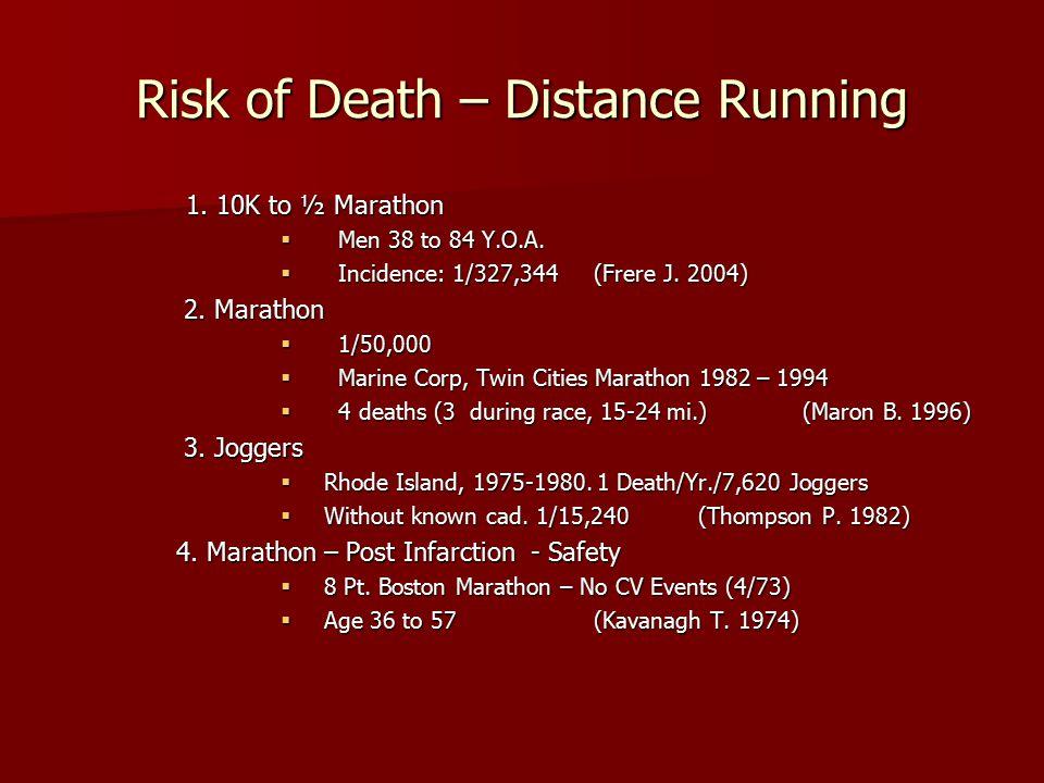 Risk of Death – Distance Running 1. 10K to ½ Marathon 1.