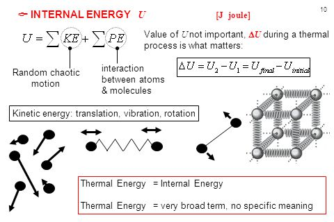 10  INTERNAL ENERGY U [J joule] Kinetic energy: translation, vibration, rotation Thermal Energy= Internal Energy Thermal Energy= very broad term, no specific meaning Value of U not important,  U during a thermal process is what matters: Random chaotic motion interaction between atoms & molecules