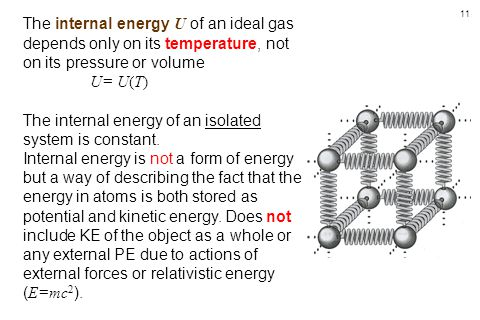 11 The internal energy U of an ideal gas depends only on its temperature, not on its pressure or volume U= U(T) The internal energy of an isolated system is constant.